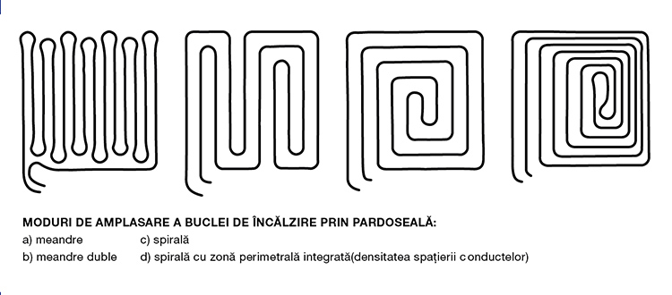 banner 750x330 - pardoseala2